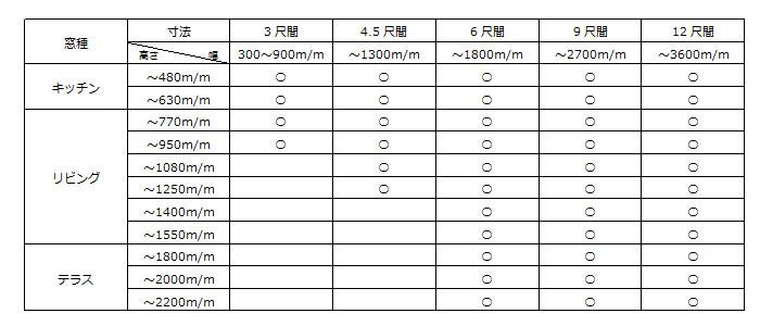 カコイードサイズ表